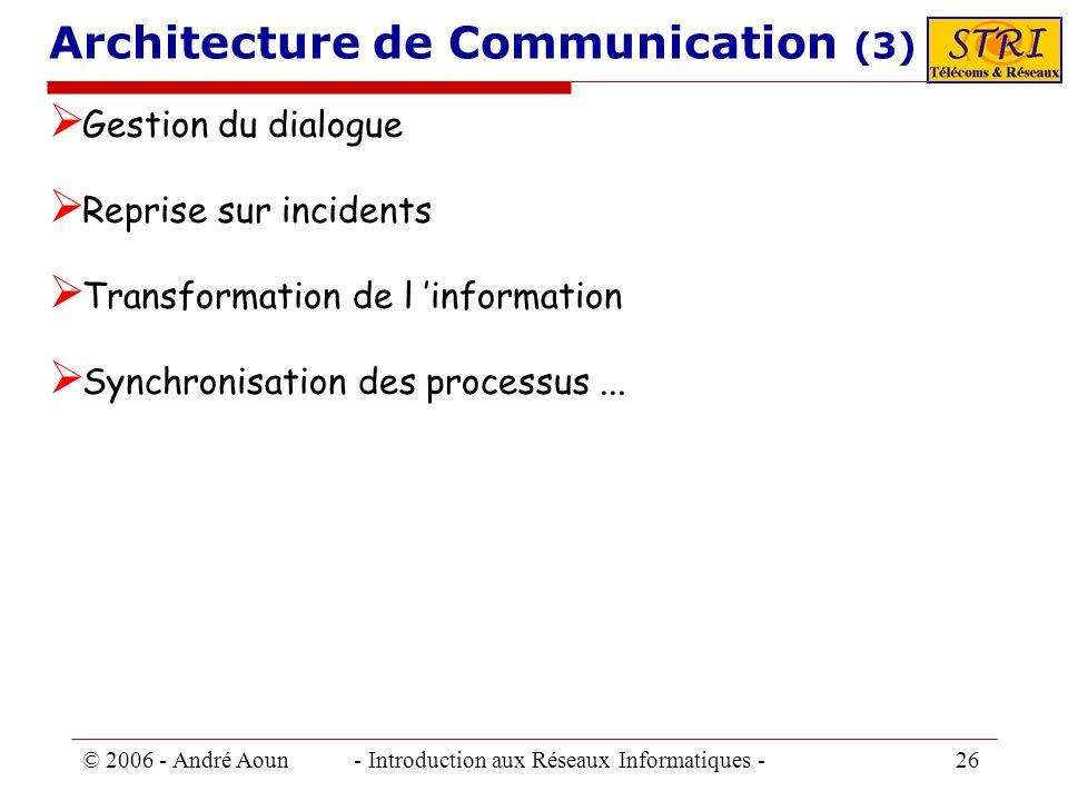 © 2006 - André Aoun - Introduction aux Réseaux Informatiques - 26 Architecture de Communication (3) Gestion du dialogue Reprise sur incidents Transfor