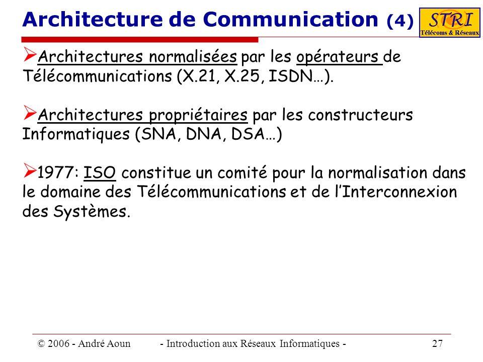 © 2006 - André Aoun - Introduction aux Réseaux Informatiques - 27 Architecture de Communication (4) Architectures normalisées par les opérateurs de Té