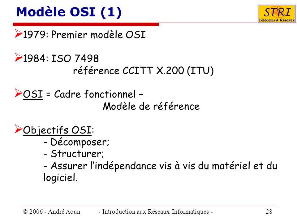 © 2006 - André Aoun - Introduction aux Réseaux Informatiques - 28 Modèle OSI (1) 1979: Premier modèle OSI 1984: ISO 7498 référence CCITT X.200 (ITU) O