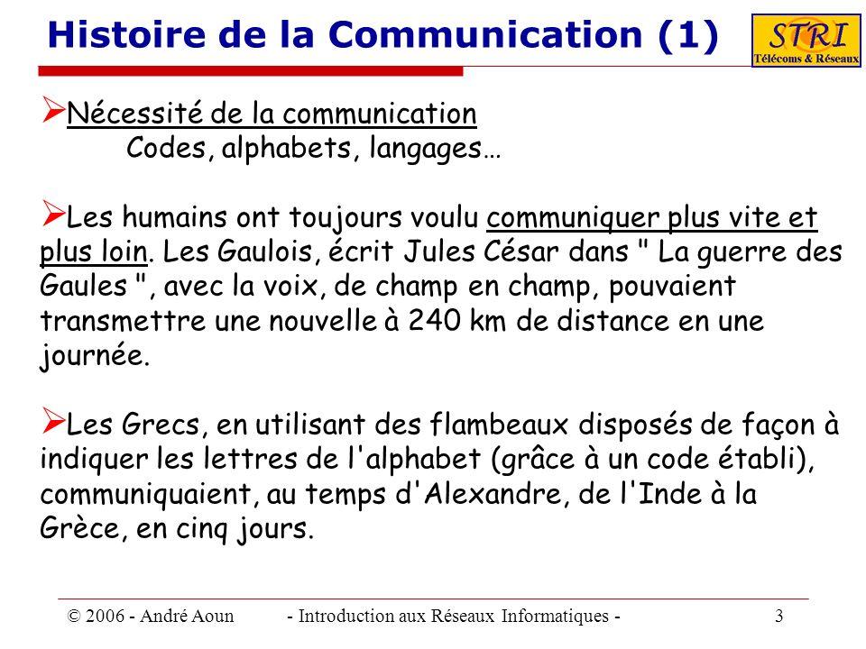 © 2006 - André Aoun - Introduction aux Réseaux Informatiques - 3 Histoire de la Communication (1) Nécessité de la communication Codes, alphabets, lang
