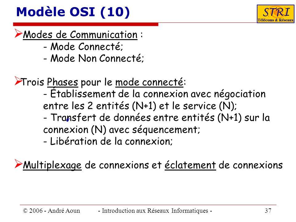 © 2006 - André Aoun - Introduction aux Réseaux Informatiques - 37 Modèle OSI (10) Modes de Communication : - Mode Connecté; - Mode Non Connecté; Trois
