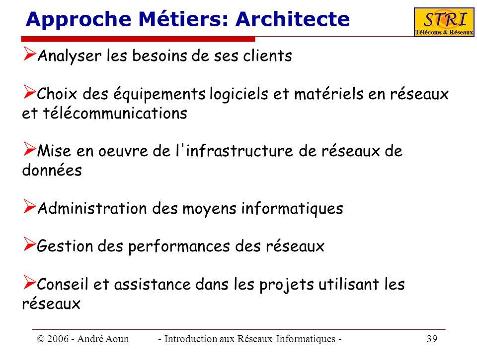 © 2006 - André Aoun - Introduction aux Réseaux Informatiques - 39 Approche Métiers: Architecte Analyser les besoins de ses clients Choix des équipemen