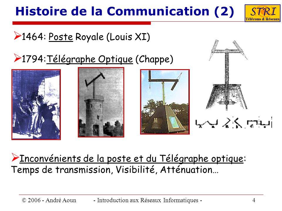 © 2006 - André Aoun - Introduction aux Réseaux Informatiques - 4 Histoire de la Communication (2) 1464: Poste Royale (Louis XI) 1794:Télégraphe Optiqu