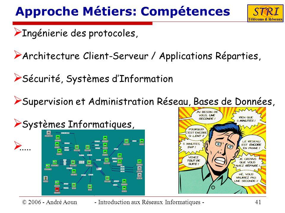 © 2006 - André Aoun - Introduction aux Réseaux Informatiques - 41 Approche Métiers: Compétences Ingénierie des protocoles, Architecture Client-Serveur