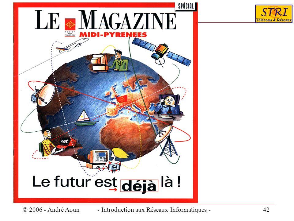 © 2006 - André Aoun - Introduction aux Réseaux Informatiques - 42