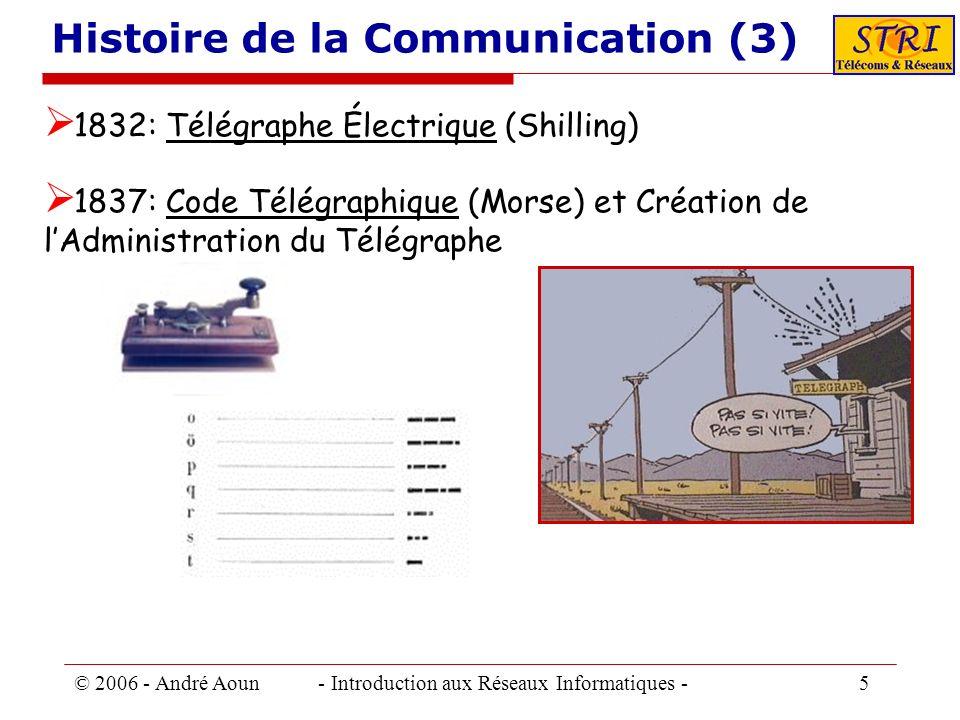 © 2006 - André Aoun - Introduction aux Réseaux Informatiques - 5 Histoire de la Communication (3) 1832: Télégraphe Électrique (Shilling) 1837: Code Té