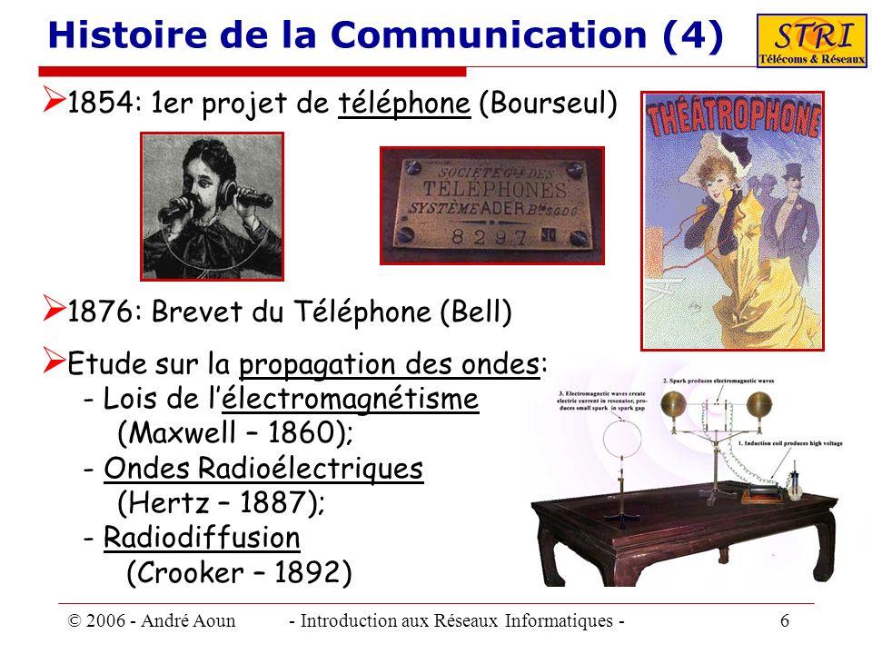 © 2006 - André Aoun - Introduction aux Réseaux Informatiques - 6 Histoire de la Communication (4) 1854: 1er projet de téléphone (Bourseul) 1876: Breve