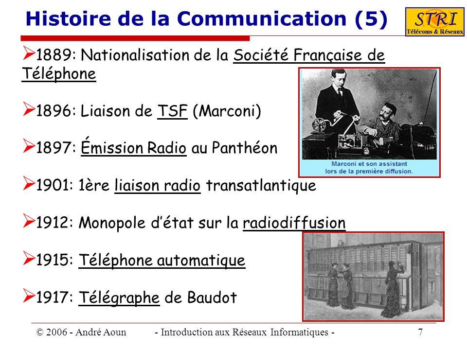 © 2006 - André Aoun - Introduction aux Réseaux Informatiques - 7 Histoire de la Communication (5) 1889: Nationalisation de la Société Française de Tél