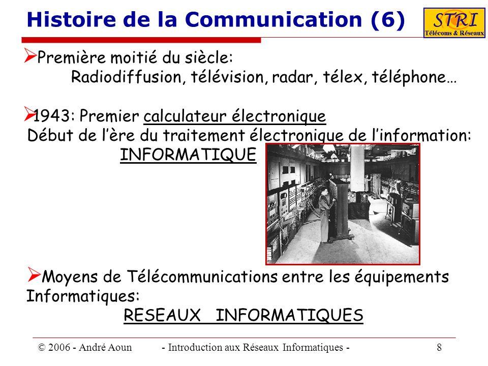 © 2006 - André Aoun - Introduction aux Réseaux Informatiques - 8 Histoire de la Communication (6) Première moitié du siècle: Radiodiffusion, télévisio