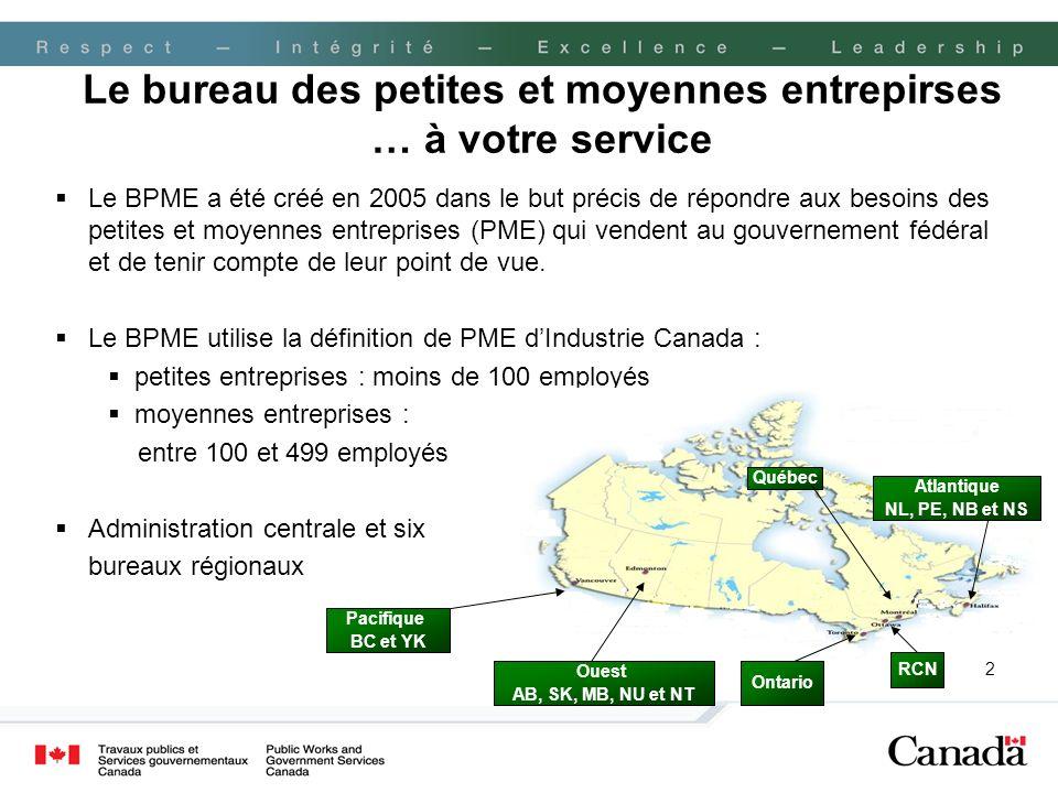 2 Le bureau des petites et moyennes entrepirses … à votre service Le BPME a été créé en 2005 dans le but précis de répondre aux besoins des petites et moyennes entreprises (PME) qui vendent au gouvernement fédéral et de tenir compte de leur point de vue.