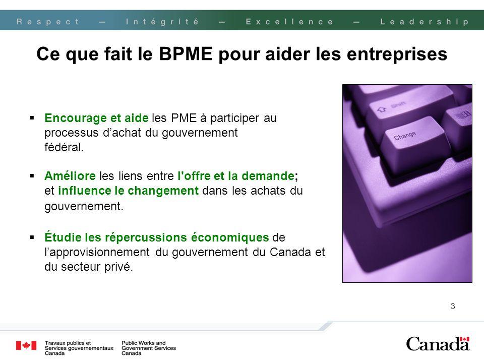 3 Ce que fait le BPME pour aider les entreprises Encourage et aide les PME à participer au processus dachat du gouvernement fédéral.