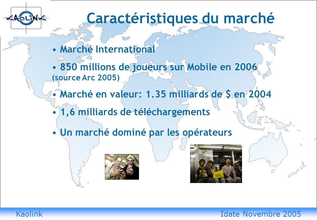 Segmentation forte du marché Kaolink Idate Novembre 2005 Plusieurs centaines de téléphones Variété des plate-formes : Symbian/ Serie60/ Windows Mobile/ Linux Environnements divers :J2me/ Doja/ EGE/ BREW