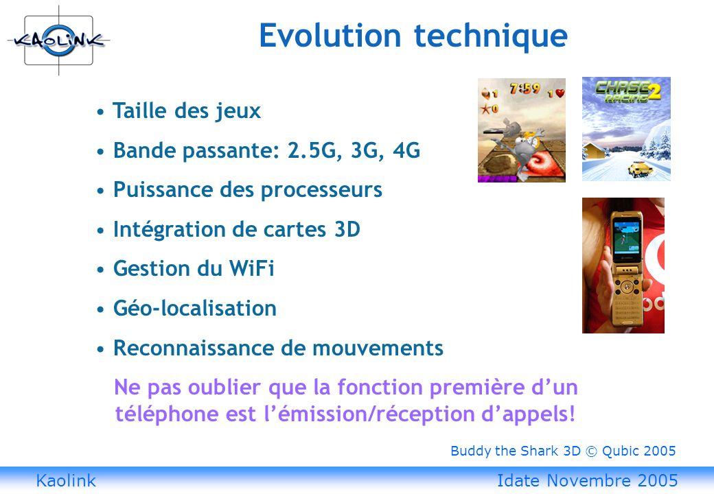 Evolution technique Taille des jeux Bande passante: 2.5G, 3G, 4G Puissance des processeurs Intégration de cartes 3D Gestion du WiFi Géo-localisation Reconnaissance de mouvements Ne pas oublier que la fonction première dun téléphone est lémission/réception dappels.