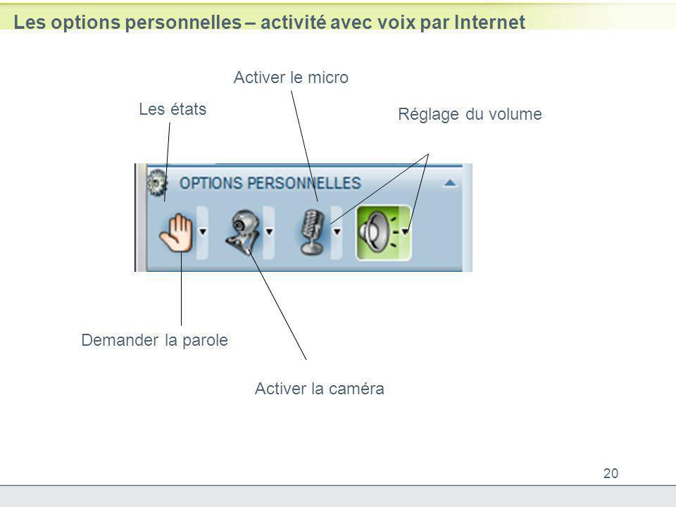 Les options personnelles – activité avec voix par Internet Demander la parole Activer la caméra Les états Activer le micro Réglage du volume 20