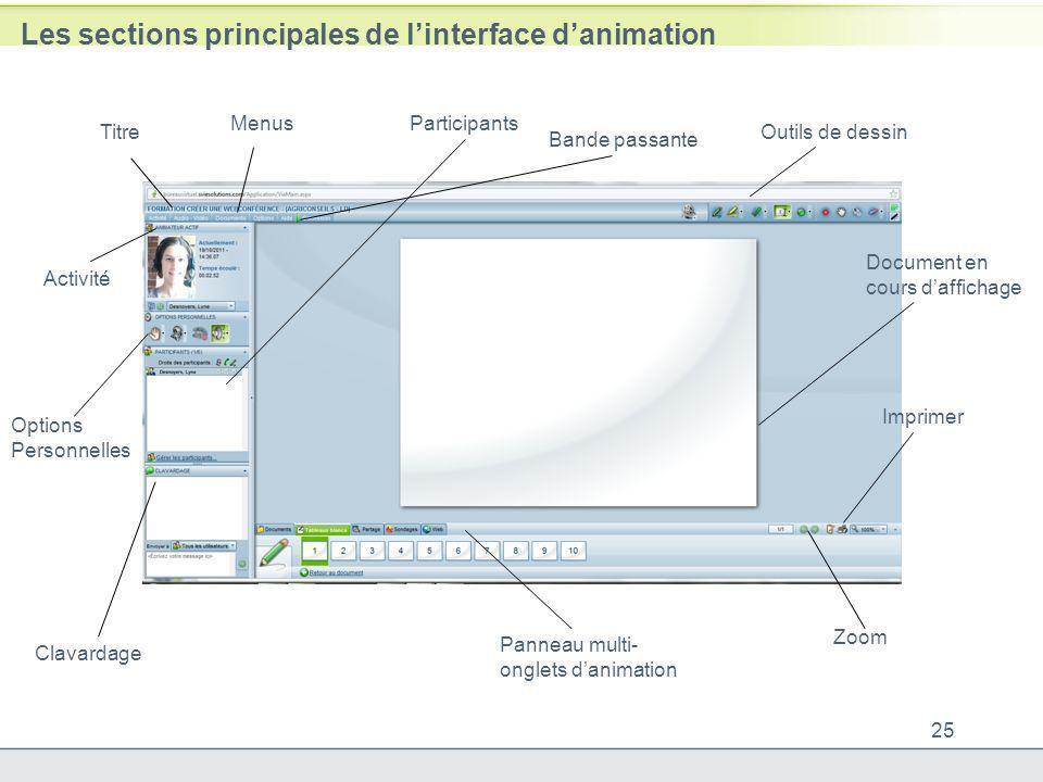 Les sections principales de linterface danimation 25 Titre Menus Activité Options Personnelles Clavardage Panneau multi- onglets danimation Participan