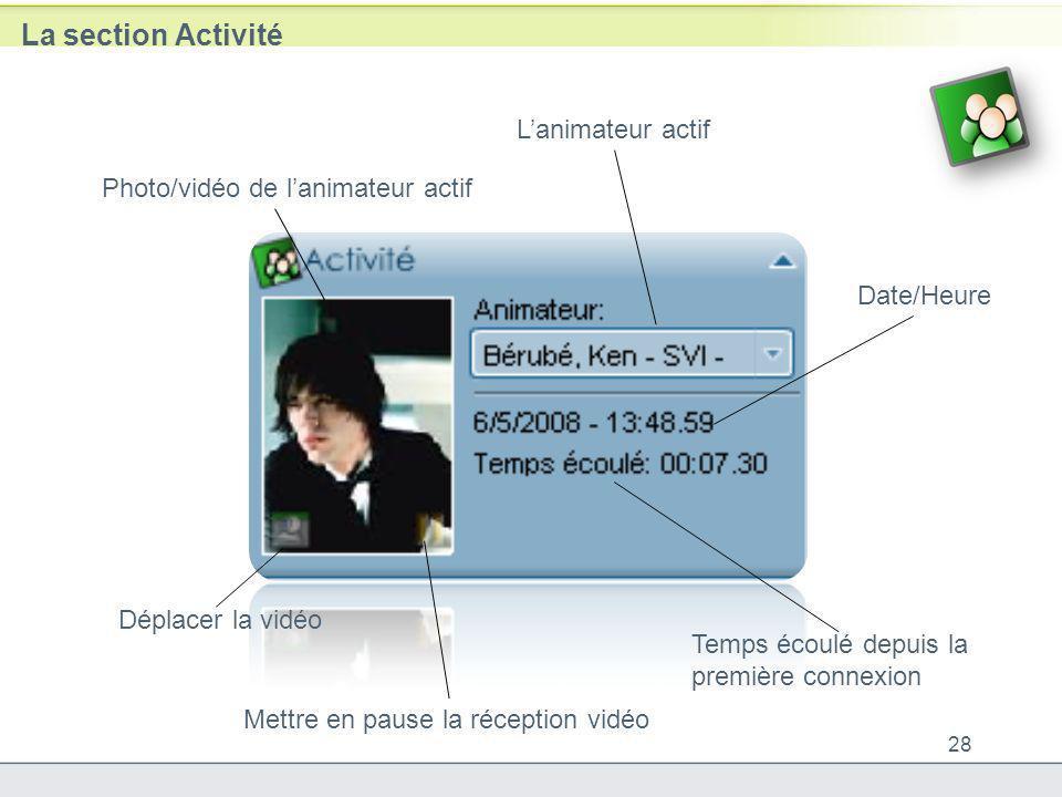 La section Activité 28 Photo/vidéo de lanimateur actif Lanimateur actif Déplacer la vidéo Date/Heure Temps écoulé depuis la première connexion Mettre en pause la réception vidéo