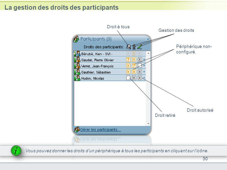 La gestion des droits des participants 30 Vous pouvez donner les droits dun périphérique à tous les participants en cliquant sur licône.