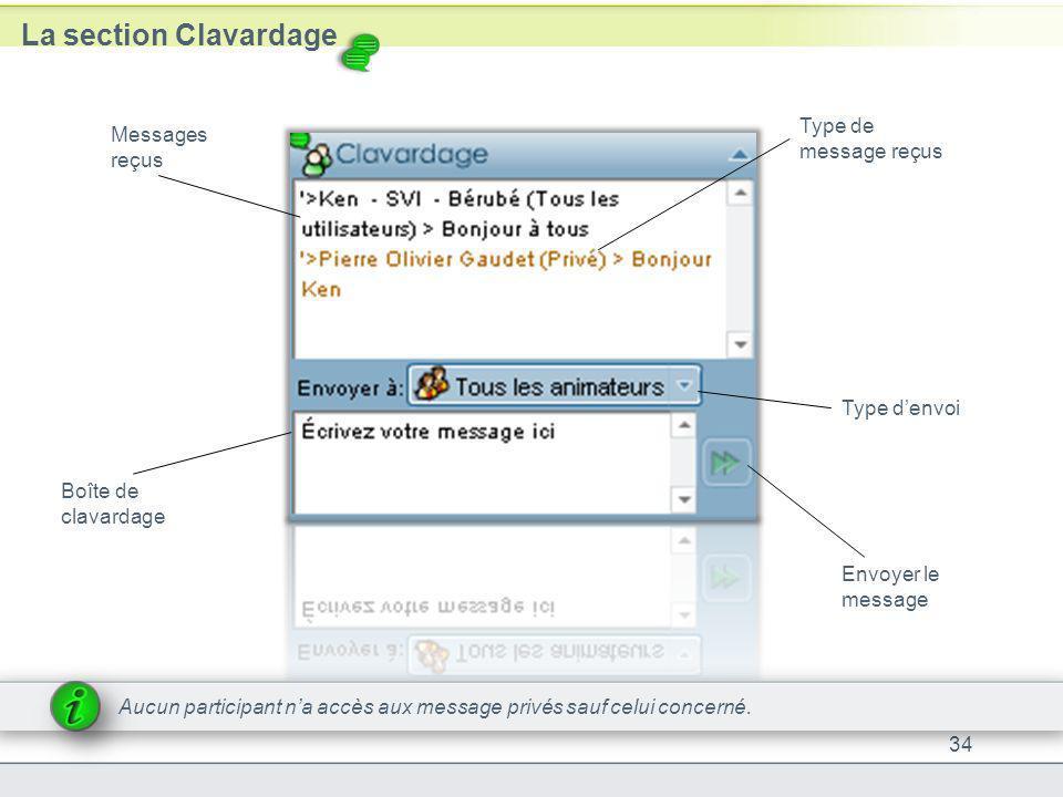 La section Clavardage 34 Messages reçus Boîte de clavardage Type de message reçus Type denvoi Envoyer le message Aucun participant na accès aux message privés sauf celui concerné.