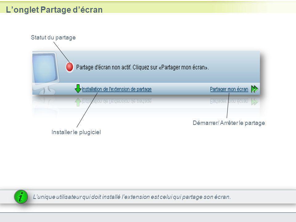 Longlet Partage décran Lunique utilisateur qui doit installé lextension est celui qui partage son écran. Statut du partage Démarrer/ Arrêter le partag