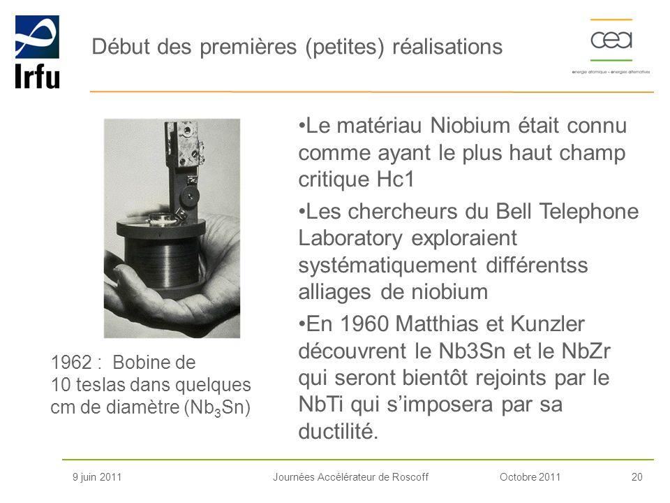Octobre 201120Journées Accélérateur de Roscoff Début des premières (petites) réalisations 9 juin 2011 Le matériau Niobium était connu comme ayant le p