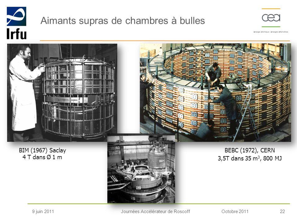 Octobre 201122Journées Accélérateur de Roscoff Aimants supras de chambres à bulles 9 juin 2011 BEBC (1972), CERN 3,5T dans 35 m 3, 800 MJ BIM (1967) S