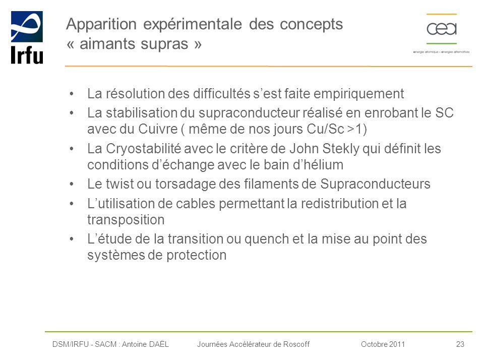Octobre 201123Journées Accélérateur de Roscoff Apparition expérimentale des concepts « aimants supras » La résolution des difficultés sest faite empir