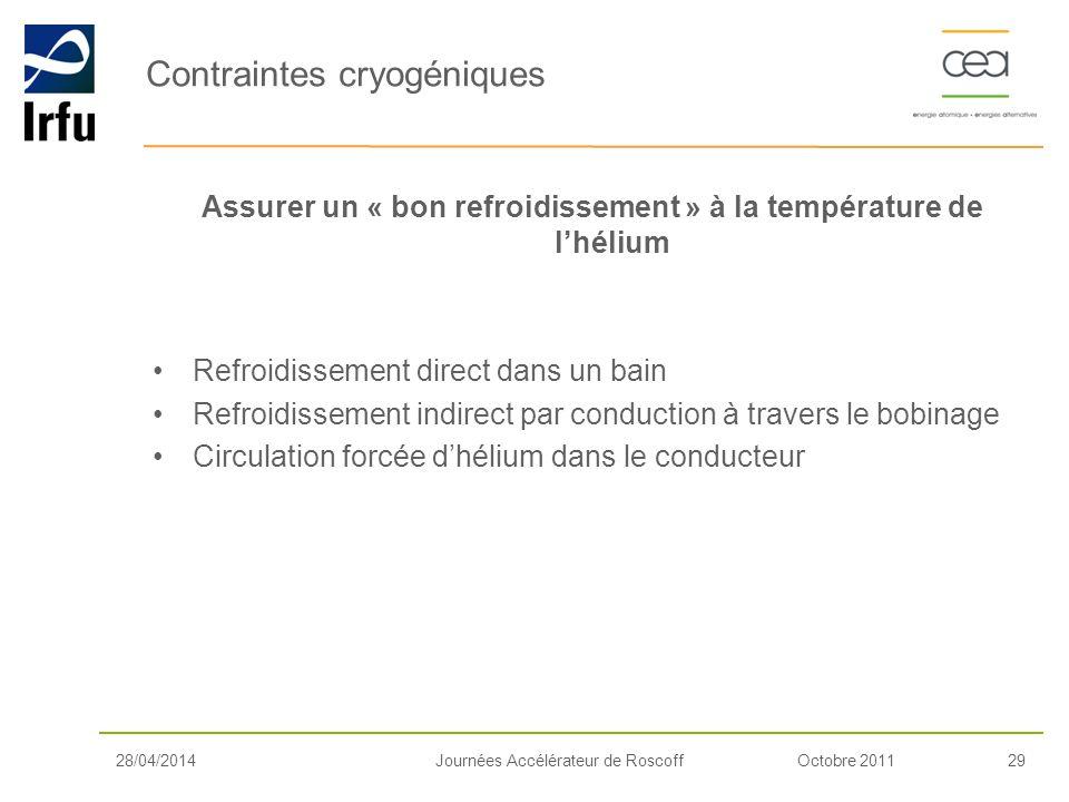 Octobre 201129Journées Accélérateur de Roscoff Assurer un « bon refroidissement » à la température de lhélium Refroidissement direct dans un bain Refr