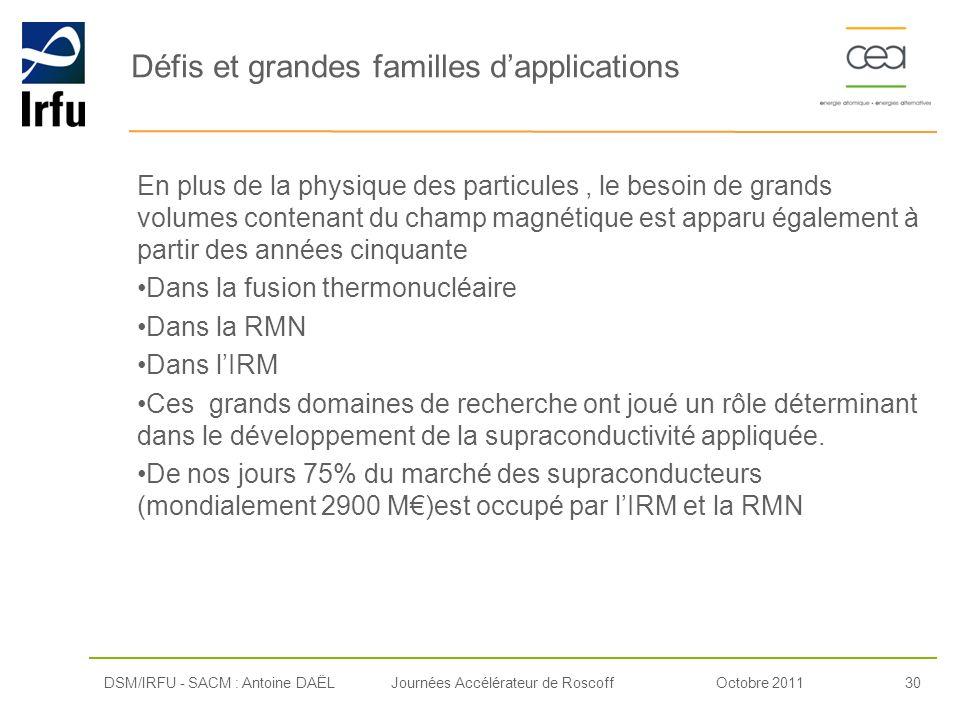 Octobre 201130Journées Accélérateur de Roscoff Défis et grandes familles dapplications En plus de la physique des particules, le besoin de grands volu