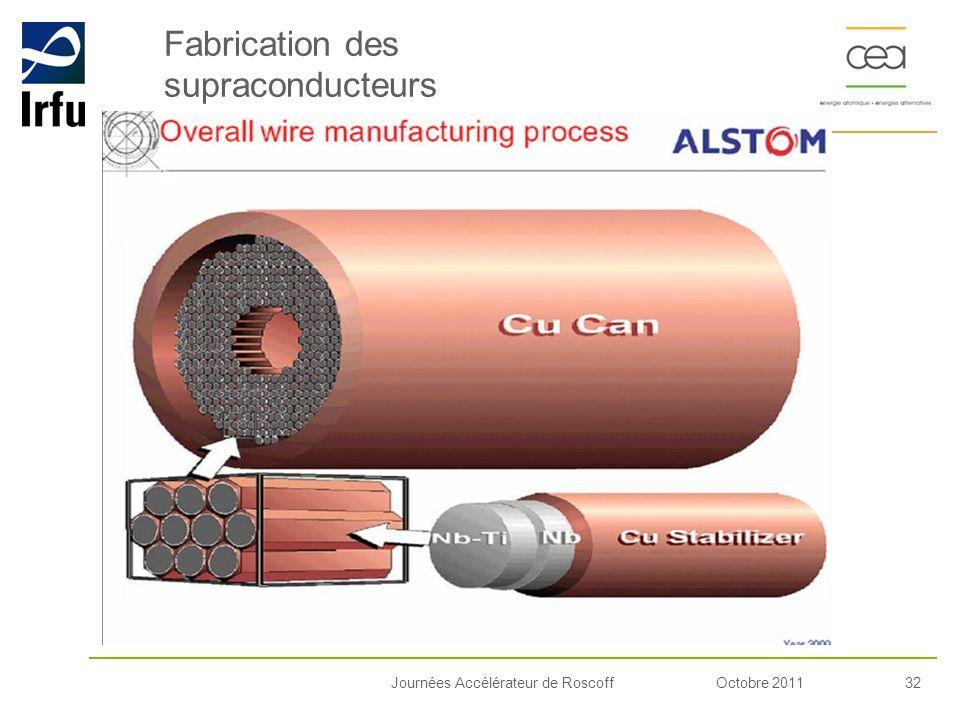 Octobre 201132Journées Accélérateur de Roscoff Fabrication des supraconducteurs