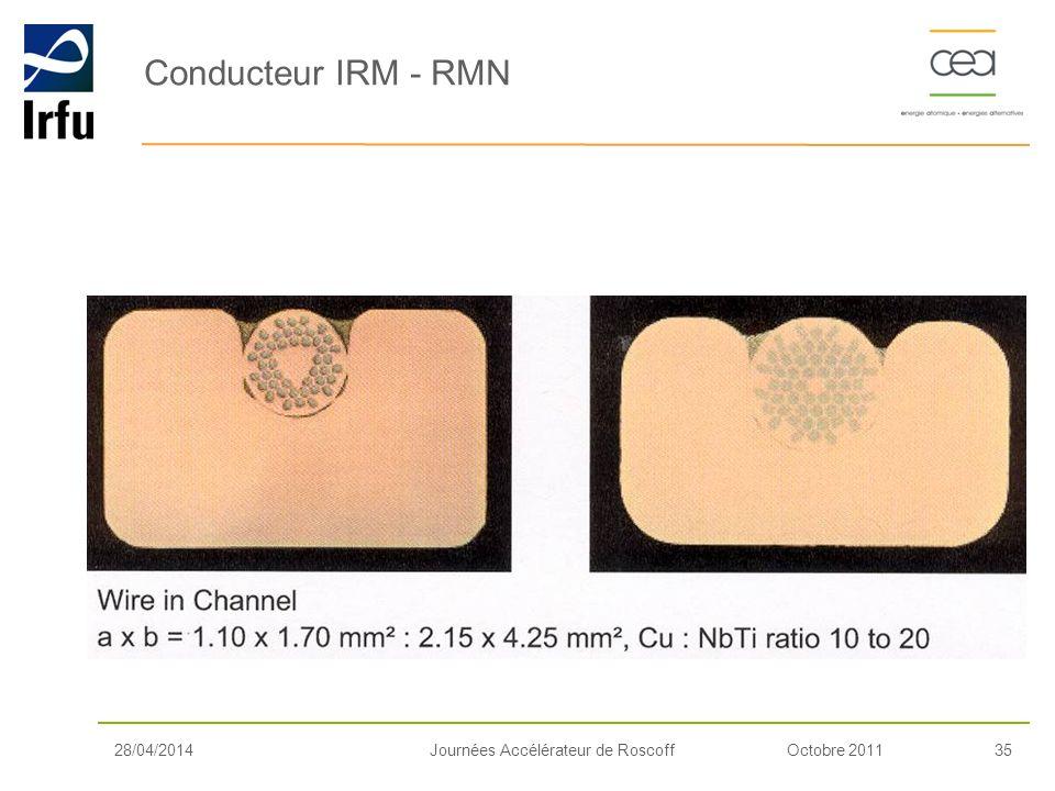 Octobre 201135Journées Accélérateur de Roscoff Conducteur IRM - RMN 28/04/2014