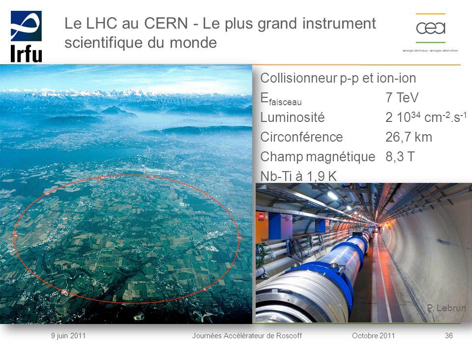 Octobre 201136Journées Accélérateur de Roscoff Le LHC au CERN - Le plus grand instrument scientifique du monde 9 juin 2011 Collisionneur p-p et ion-io