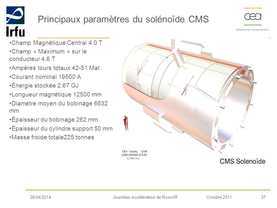 Octobre 201137Journées Accélérateur de Roscoff Principaux paramètres du solénoïde CMS Champ Magnétique Central 4.0 T Champ « Maximum » sur le conducte