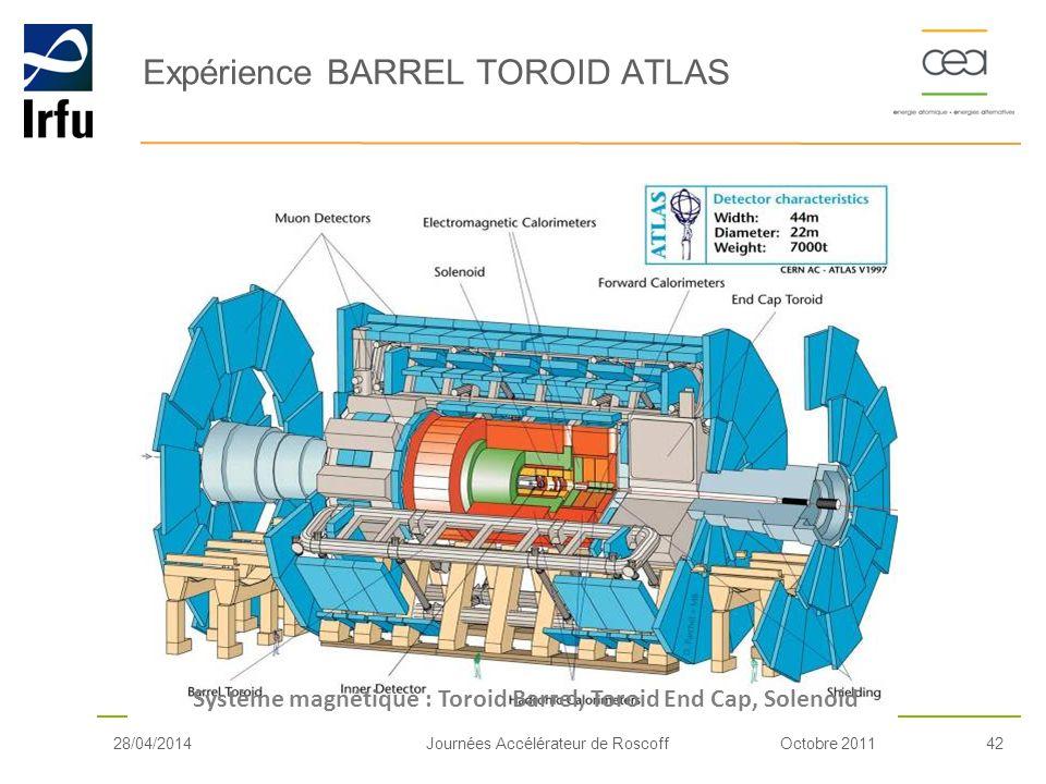 Octobre 201142Journées Accélérateur de Roscoff Système magnétique : Toroid Barrel, Toroid End Cap, Solenoid Expérience BARREL TOROID ATLAS 28/04/2014