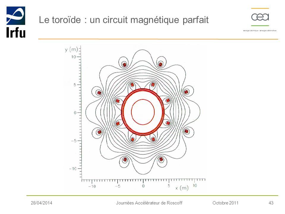 Octobre 201143Journées Accélérateur de Roscoff28/04/2014 Le toroïde : un circuit magnétique parfait