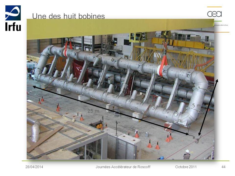 Octobre 201144Journées Accélérateur de Roscoff Une des huit bobines 25 m 5 m 28/04/2014
