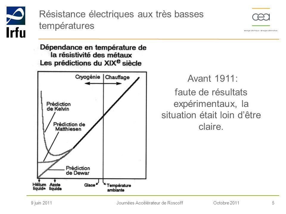 Octobre 20115Journées Accélérateur de Roscoff9 juin 2011 Résistance électriques aux très basses températures 1962 Avant 1911: faute de résultats expér