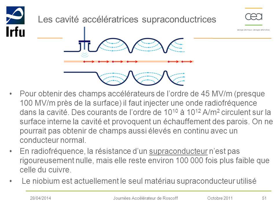 Octobre 201151Journées Accélérateur de Roscoff Les cavité accélératrices supraconductrices 28/04/2014 Pour obtenir des champs accélérateurs de lordre