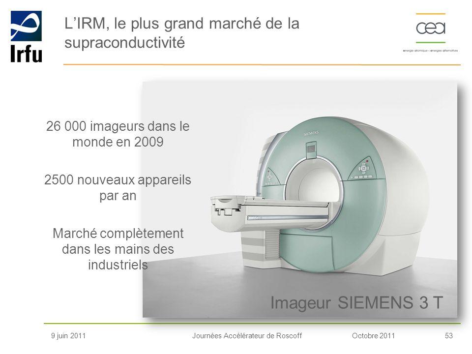 Octobre 201153Journées Accélérateur de Roscoff9 juin 2011 LIRM, le plus grand marché de la supraconductivité 26 000 imageurs dans le monde en 2009 250