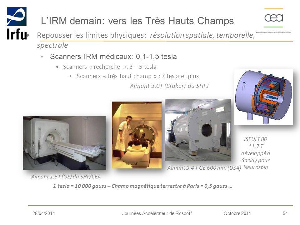 Octobre 201154Journées Accélérateur de Roscoff Repousser les limites physiques: résolution spatiale, temporelle, spectrale Scanners IRM médicaux: 0,1-