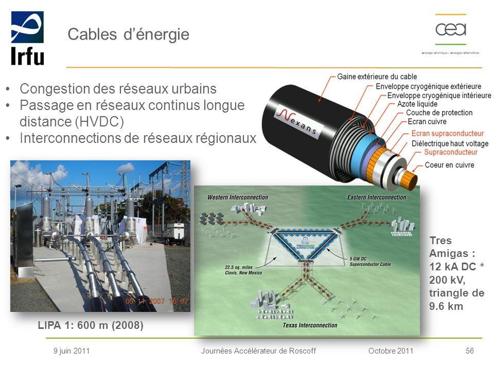 Octobre 201156Journées Accélérateur de Roscoff Cables dénergie 9 juin 2011 Congestion des réseaux urbains Passage en réseaux continus longue distance