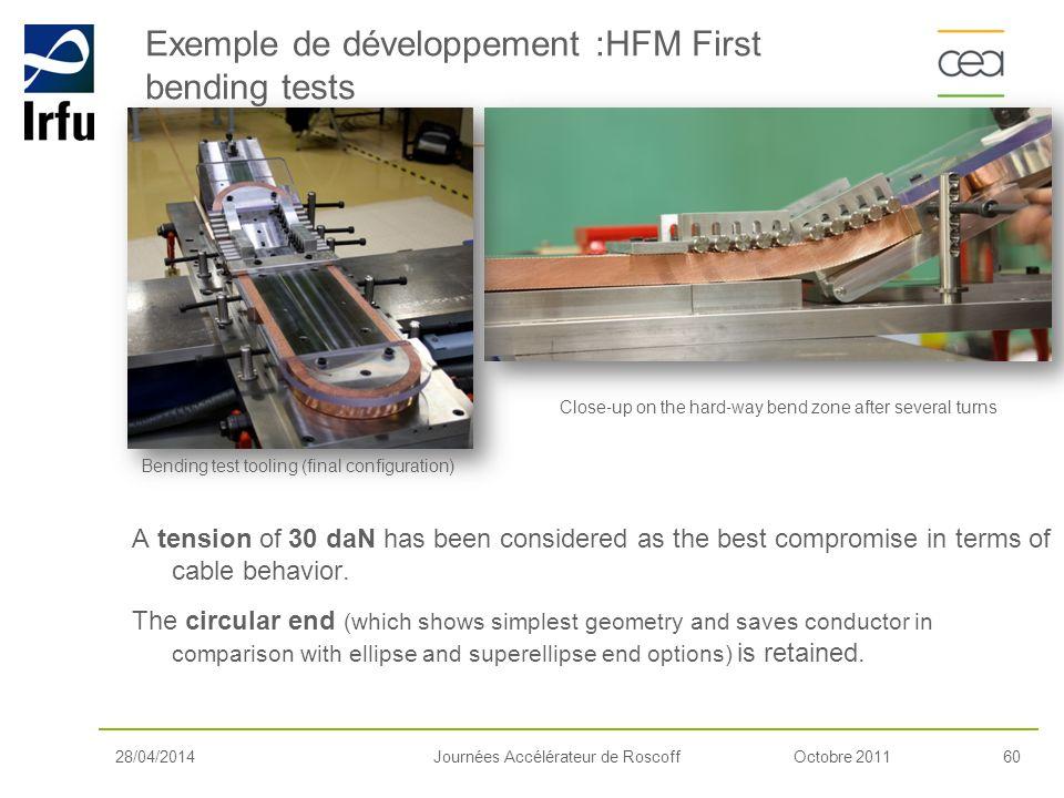 Octobre 201160Journées Accélérateur de Roscoff Exemple de développement :HFM First bending tests 28/04/2014 A tension of 30 daN has been considered as