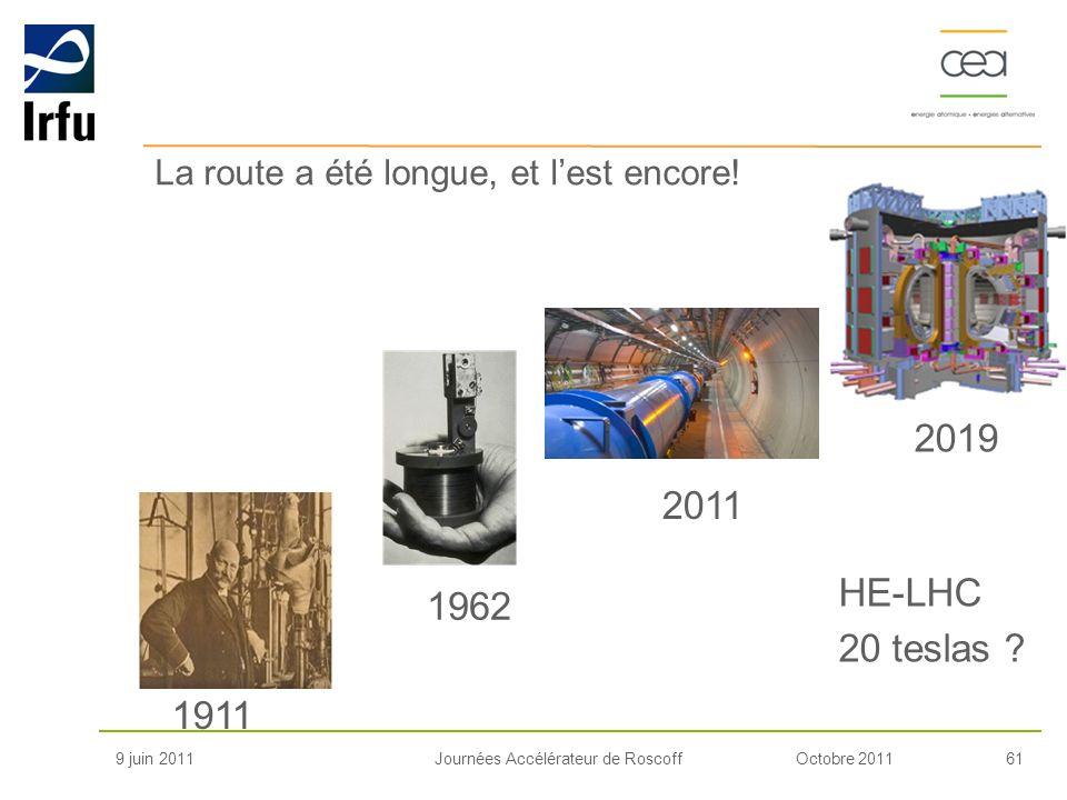Octobre 201161Journées Accélérateur de Roscoff9 juin 2011 La route a été longue, et lest encore! 1911 1962 2011 2019 HE-LHC 20 teslas ?