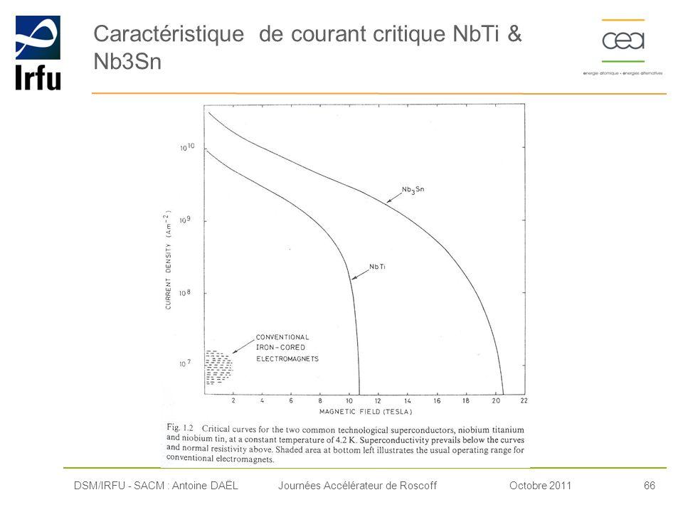 Octobre 201166Journées Accélérateur de Roscoff Caractéristique de courant critique NbTi & Nb3Sn DSM/IRFU - SACM : Antoine DAËL