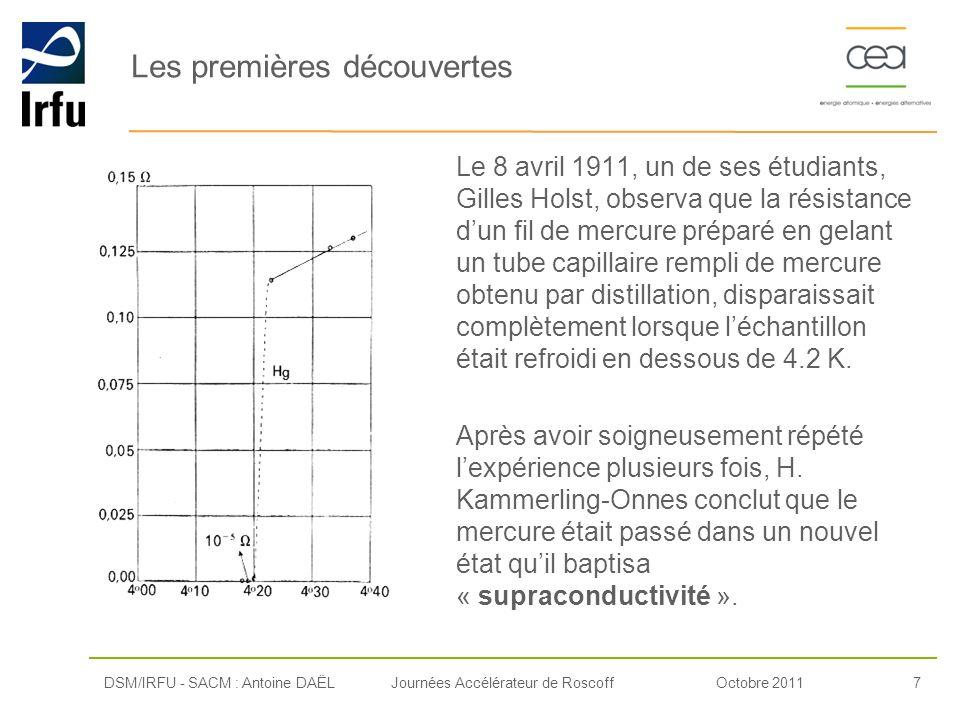 Octobre 20117Journées Accélérateur de Roscoff Le 8 avril 1911, un de ses étudiants, Gilles Holst, observa que la résistance dun fil de mercure préparé
