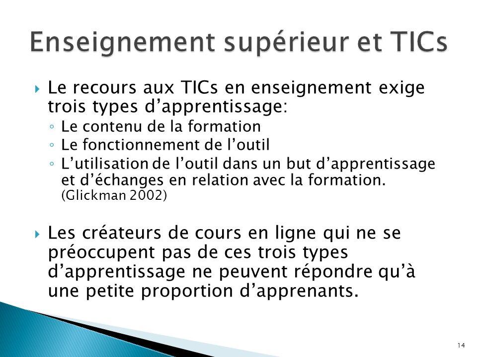 Le recours aux TICs en enseignement exige trois types dapprentissage: Le contenu de la formation Le fonctionnement de loutil Lutilisation de loutil dans un but dapprentissage et déchanges en relation avec la formation.