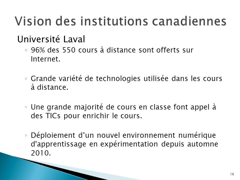 Université Laval 96% des 550 cours à distance sont offerts sur Internet.