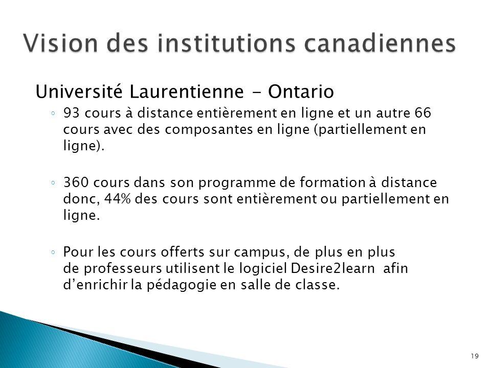 Université Laurentienne - Ontario 93 cours à distance entièrement en ligne et un autre 66 cours avec des composantes en ligne (partiellement en ligne).