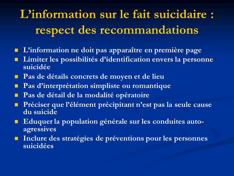 Linformation sur le fait suicidaire : respect des recommandations Linformation ne doit pas apparaître en première page Limiter les possibilités dident