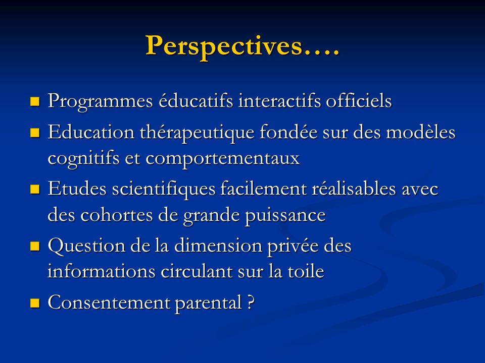 Perspectives…. Programmes éducatifs interactifs officiels Programmes éducatifs interactifs officiels Education thérapeutique fondée sur des modèles co