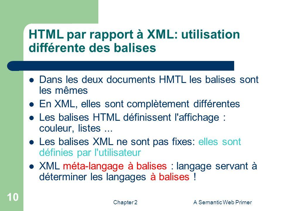 Chapter 2A Semantic Web Primer 10 HTML par rapport à XML: utilisation différente des balises Dans les deux documents HMTL les balises sont les mêmes E